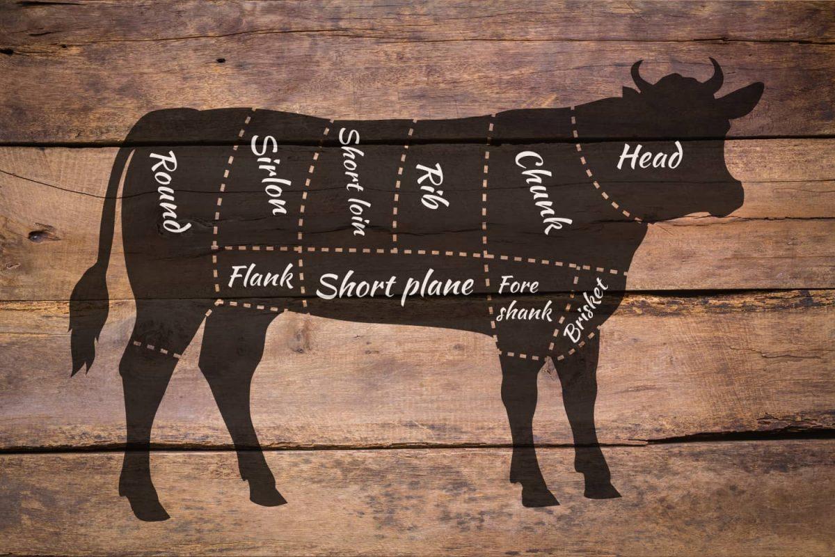Steak Arten vom Rind bzw. Steak Sorten
